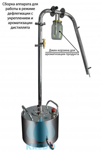 """Дистиллятор """"МАСТЕР ПЛЮС"""" 22 литра"""