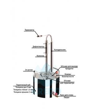 Дистиллятор «СТАНДАРТ» 11 литров